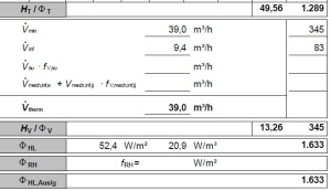 cálculo de la demanda según EN 12831